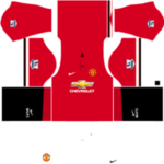 Manchester United Kits 2014/2015 Dream League Soccer