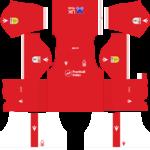 Nottingham Forest FC DLS Kits 2021