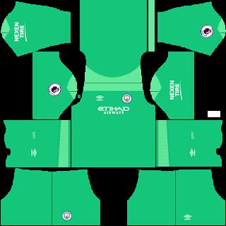 Manchester City Fantasy Goalkeeper Home Kit